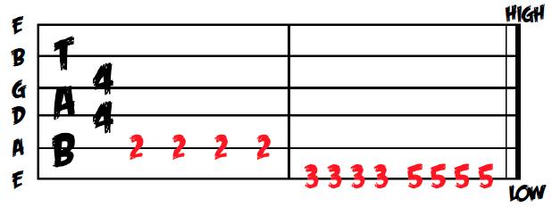 Guitar Tab Example