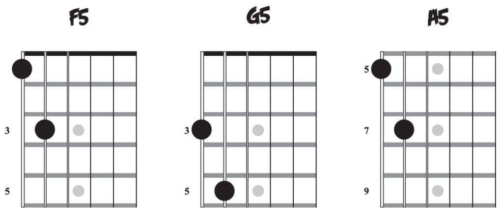 Guitar Chords: F5, G5, & A5