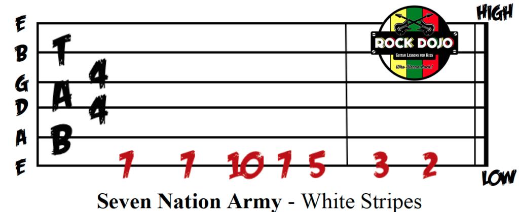 7 Nation Army Tab