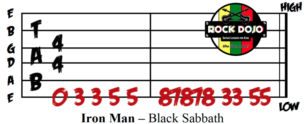 Sounds like Iron Man by Black Sabbath