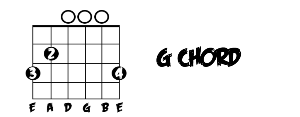 The G Major Guitar Chord