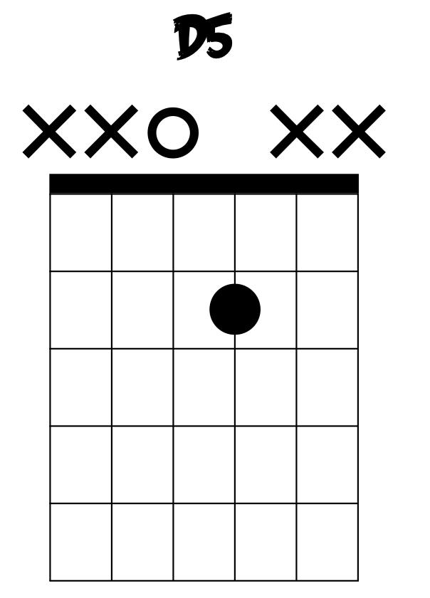 Open D Power Chord