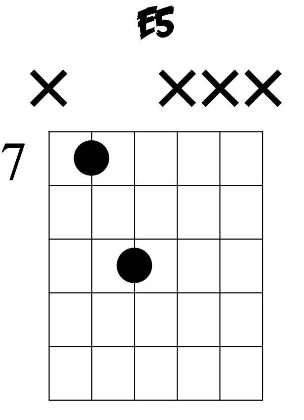 E Power Chord in 7th Position